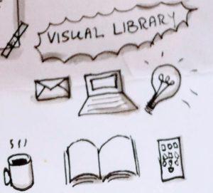 Scribing visual library Blog listen to your broccoli