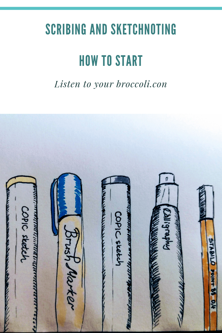 Scribing. How to start? Blog Listen to your broccoli